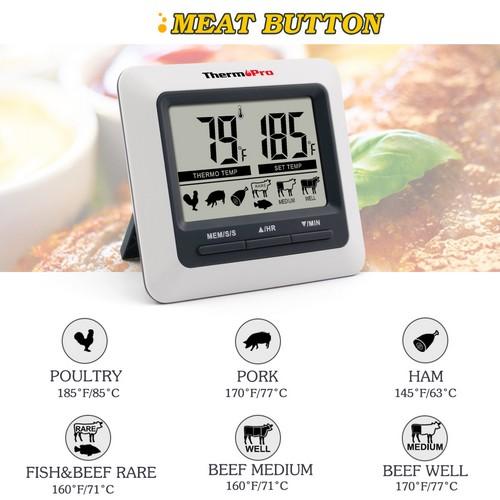 программы термометра